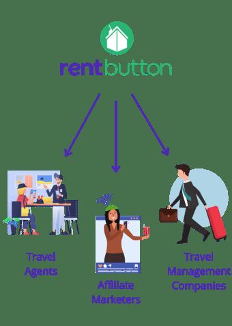 rentbutton resortia graphic (2)